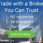 BlackBull Markets Broker – the fastest growing financial services business in New Zealand